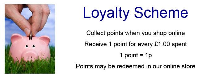 Loyalty Points